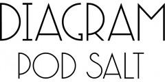 NRGon DIAGRAM Pod SALT
